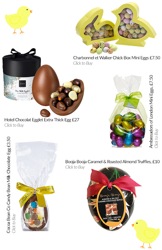 Top 5 Easter Eggs