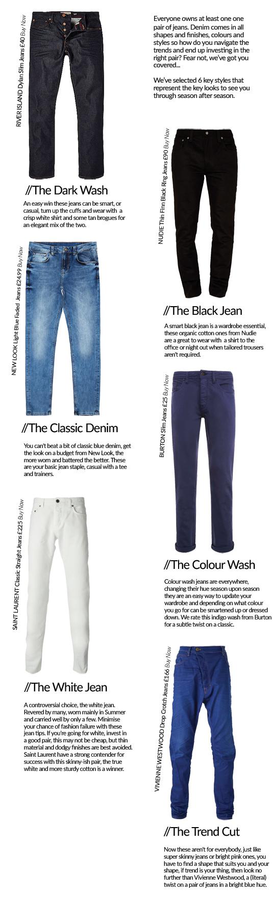 The Jeans Edit for Men
